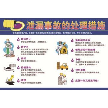 泄漏事故的处理措施,ABS工程塑料,75cm×50cm