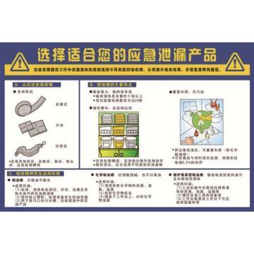 选择适合您的应急泄漏产品,ABS工程塑料,75cm×50cm