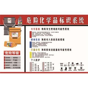 危险化学品标识系统,ABS工程塑料,75cm×50cm