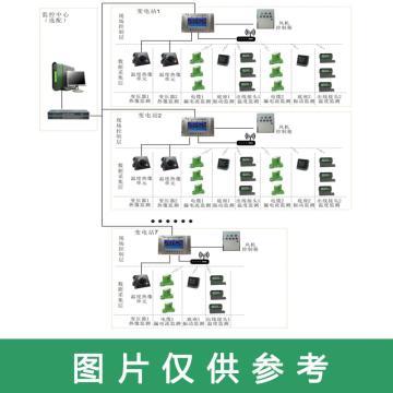 大成智能/DOSOON 电力变压器运行状态热像可视监控,DSEP2000/B