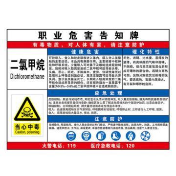 金能电力 职业病告知卡-二氯甲烷,铝合金板,600×450mm,1mm板厚