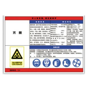 金能电力 职业病告知卡-丙酮,PVC板,600×450mm,2mm板厚