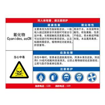 金能电力 职业病告知卡-氰化物,PVC板,600×450mm,2mm板厚