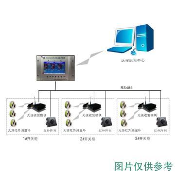 大成智能/DOSOON 开关柜无源无线温度在线监测控制改造系统,DSS/IR200/SC01