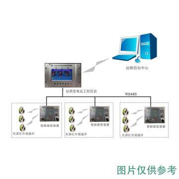 大成智能/DOSOON 开关柜无源无线温度在线监测及其受潮控制系统,DSS/IR200/SC02